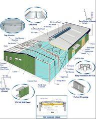 Chine Les kits de bâtiments en acier, perforés/ont ridé le système de panneaux de mur de bâtiment en métal fournisseur