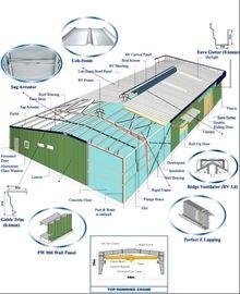 Les kits de bâtiments en acier, perforés/ont ridé le système de panneaux de mur de bâtiment en métal